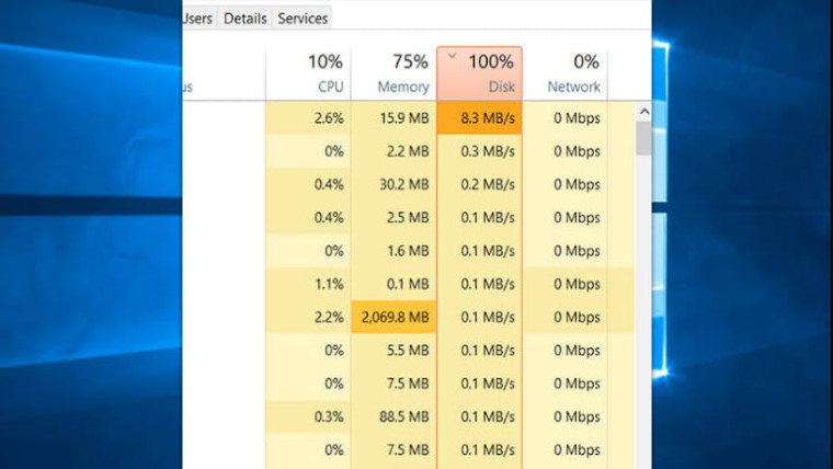 Cara Mengatasi Disk Usage Windows 10